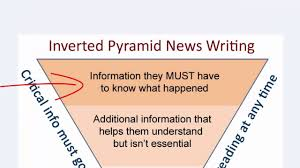 pyramid essay inverted pyramid tutorial thesis on the pyramids  inverted pyramid tutorial inverted pyramid tutorial