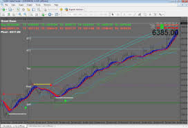 Free Intraday Real Time Live Charts Nse India Technical Analysis Software Mt4 Charts India Nse Mcx