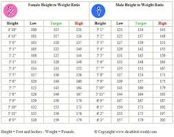 Google Height And Weight Chart Protein Diet Plan Google Drive Weight For Height Weight