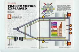 2 axle trailer brake wiring diagram sample wiring diagram sample wiring diagram for trailer brake away 2 axle trailer brake wiring diagram download horse trailer electrical wiring diagrams 17 i