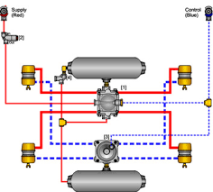 sealco air valves st louis truck driveshafts, suspensions International Truck 9400i Wiring sealco air valve config for tandem axle, twin tank, protected reservoir International Truck 4300 Wiring-Diagram