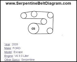 ford escape engine diagram diy wiring diagrams 2005 ford escape 3 0 engine 2005 image about wiring diagram