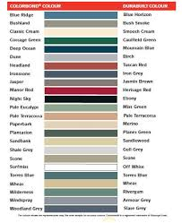 Stratco Colour Chart Storage Room How Build A Pole Shed
