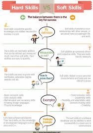 Communication Skills To List On Resume Hard Skills Vs Soft Skills Infographic Work Pinterest 14