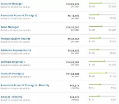 architectural engineering salary range. Source: Glassdoor \u2013 Get Hired. Love Your Job. Architectural Engineering Salary Range