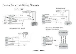 2008 impala door lock actuator wiring diagram wiring diagram sample gm door actuator wiring wiring diagram mega 2008 impala door lock actuator wiring diagram