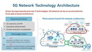 5g technology architecture. 5g network technology architecture 5g