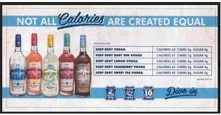 deep eddy vodka nutrition facts