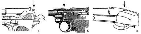 Курсовая работа Огнестрельное оружие ru  которую видно при его поднятом положении Парабеллум сигнальные штифты на замочных досках или колодке у охотничьего оружия со скрытыми курками рис