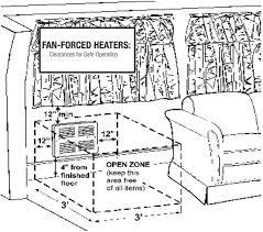 fan forced heaters