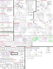 fluid mechanics cheat sheet me2135 cheat sheet seniors 2 0 2 4 3 3 2 0 0 water 106
