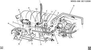 2004 pontiac grand am vacuum hose diagram 2004 p0303 causes page 2 chevy impala forums on 2004 pontiac grand am vacuum hose diagram