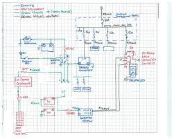 48v battery bank wiring diagram boulderrail org Solar Battery Bank Wiring Diagram diagram also 48v rv power solar alternator and shore power charging entrancing 48v battery bank wiring solar power battery bank wiring diagram