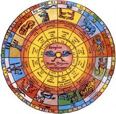 Birth Chart Ascendant Burth Chart Astrology Birth Chart Breakdown Natal Chart