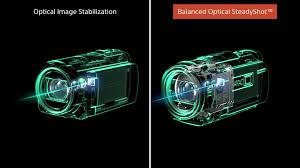 Sony Handycam Fdr Ax33 Camcorder Carl Zeiss Storage