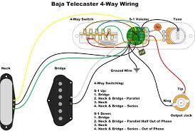 fender tele s1 wiring diagram wiring diagram sample telecaster switch wiring diagram wiring diagram show 4 way tele wiring diagram wiring diagram fender telecaster