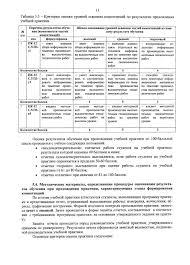 Горно нефтяной факультет Кафедра маркшейдерского дела геодезии и  11 Таблица 5 3 Критерии оценки уровней освоения компетенций по результатам прохождения учебной практики п