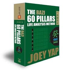 How Long To Read The Bazi 60 Pillars Life Analysis Method