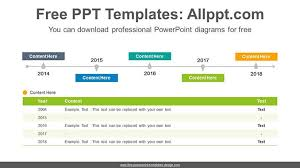 Timeline Templates The Webs Top Free Downloadable