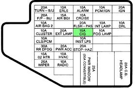 98 chevy cavalier fuse diagram wiring diagram inside 1998 chevy cavalier fuse diagram wiring diagram list 98 chevy cavalier fuse diagram