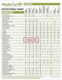 59 Paradigmatic Taco Bell Nutrition Chart Pdf