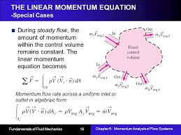 the linear momentum equation special cases