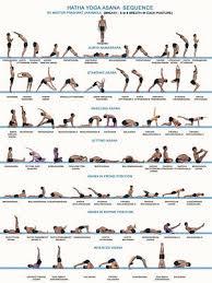 Yoga Pose Chart Poster Yoga Poses Chart Poster 24x36 Exercise 34329 7 95