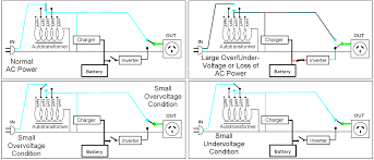 wiring diagrams acme transformer step up 240 to 480 and kwikpik me 480 to 240 3 phase transformer wiring at 480 To 240 Transformer Wiring Diagram