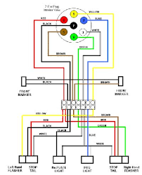 trailer wiring diagram electrical trailers external lighting wiring as used on most uk and european trailers caravans trailer wiring diagram