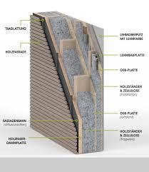 Bau Grün Konstruktion Holz