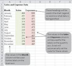 How To Create A Bar Or Column Chart In Excel Learn