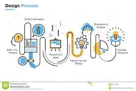 Design Process Brainstorming Flat Line Illustration Of Design Process Stock Illustration