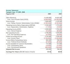 Simple Income Statement 41 Free Income Statement Templates Examples Template Lab