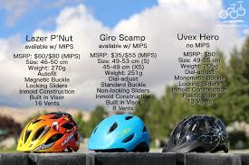 Giro Scamp Helmet Size Chart Giro Bike Helmets Sizing Chart Cross Trail Bicycle