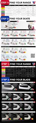 Riedell Boot Size Chart Riedell Boot Sizing Chart