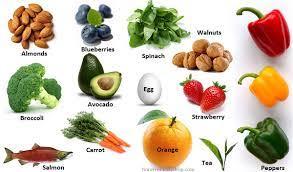 Fiber Diet Chart High Fiber Foods In Hindi Language High Fiber Foods List In