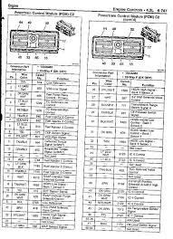 wiring diagram for gmc canyon wiring automotive wiring diagrams description attachment wiring diagram for gmc canyon
