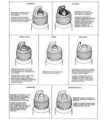 plymouth wiring diagrams on plymouth images free download images Imperial Wiring Diagrams spark plug burn chart Basic Electrical Wiring Diagrams
