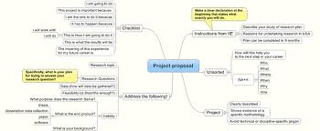 Fulbright Project Proposal Template, Guide – Alumni's Guide To The ...