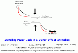 power jack wiring adding a power jack general guitar gadgets this is a very easy way to get power