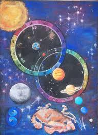 Black Colour Chart Paper Colleenas Astrology Chart Pastel On Black Paper Art