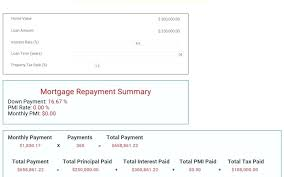 Mortgage Repayment Calculator Spreadsheet Mortgage Repayment Excel Ericremboldt Com