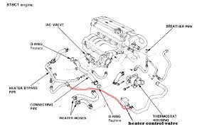 98 civic wiring diagram wiring diagram honda civic radio wiring similiar civic engine diagram keywords 98 civic engine diagram image wiring diagram engine schematic