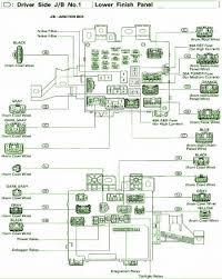 cowl wirecar wiring diagram 1997 toyota sienna junction fuse box diagram