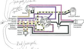 mercury wiring colors wiring diagram expert wiring color code wires likewise 50 hp mercury outboard wiring johnson wire diagram 150 2000 wiring