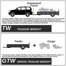 16 Toyota Rav4 Class III Trailer Hitch Receiver Rear Tow Kit