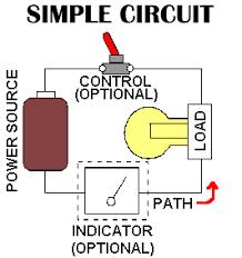 similiar simple electrical circuit diagram keywords simple circuit if we break a circuit down to it s elementary blocks we