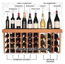 Wine Magnum Size Chart Wine Bottle Size Chart Store All Bottle Types Wine Rack
