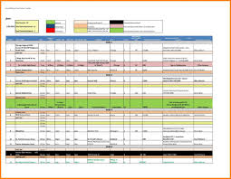 Itinerary Sheet Event Itinerary Template Family Trip Agenda Travel