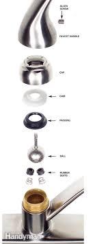 figure a ball valve faucet parts